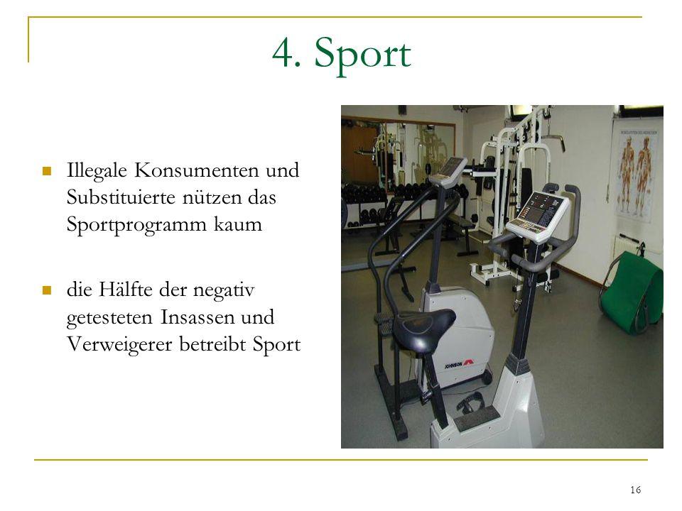 4. Sport Illegale Konsumenten und Substituierte nützen das Sportprogramm kaum.