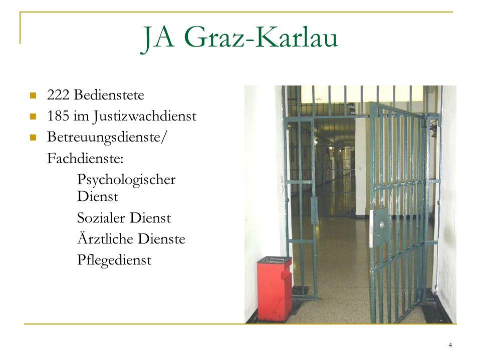 JA Graz-Karlau 222 Bedienstete 185 im Justizwachdienst