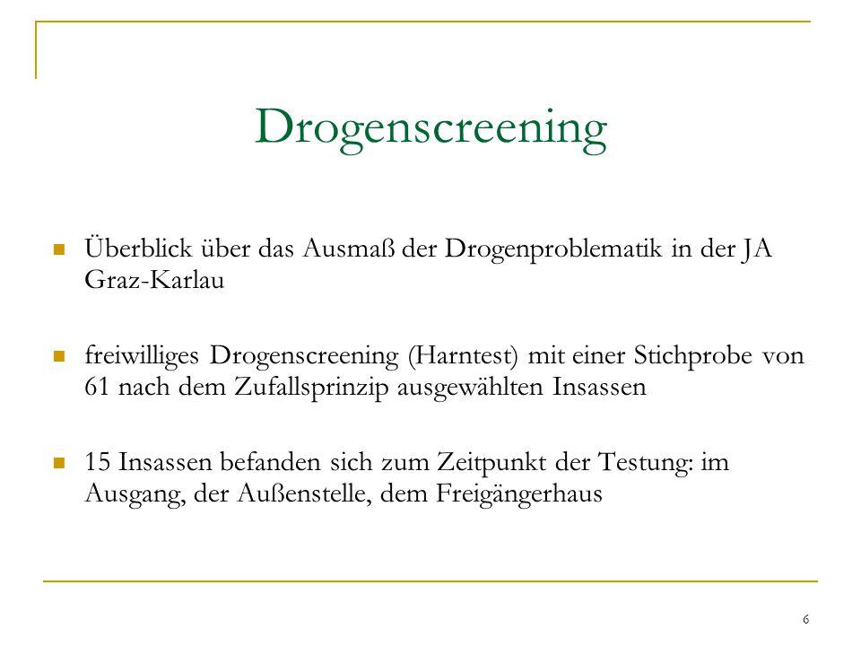 Drogenscreening Überblick über das Ausmaß der Drogenproblematik in der JA Graz-Karlau.