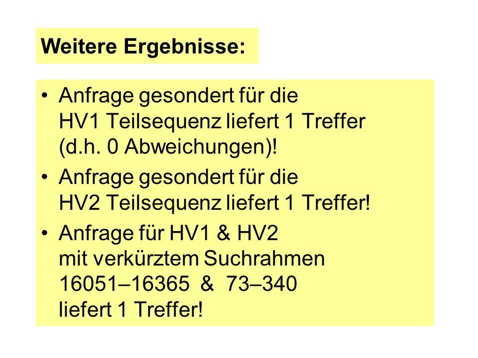 Weitere Ergebnisse: Anfrage gesondert für die HV1 Teilsequenz liefert 1 Treffer (d.h. 0 Abweichungen)!
