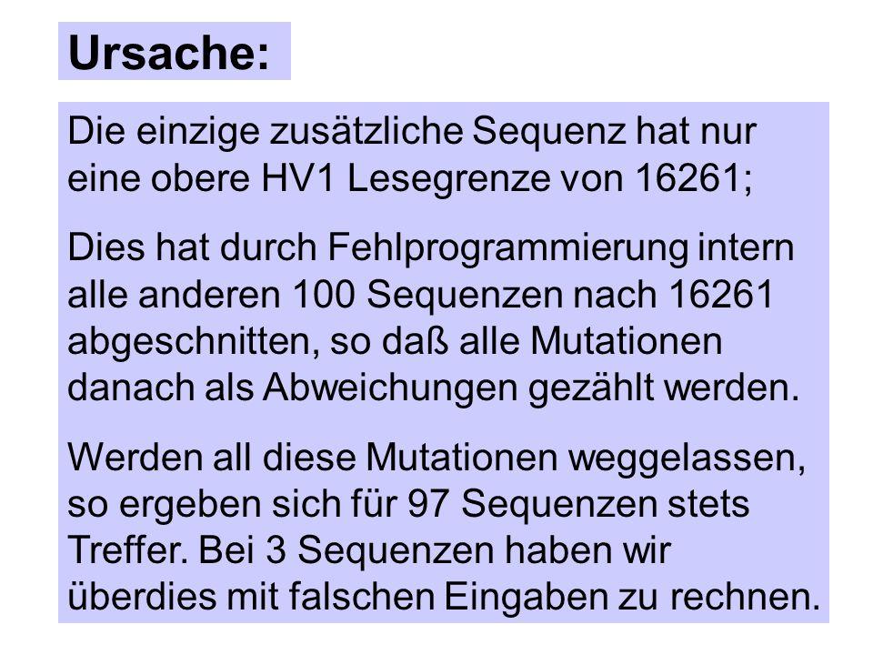Ursache: Die einzige zusätzliche Sequenz hat nur eine obere HV1 Lesegrenze von 16261;