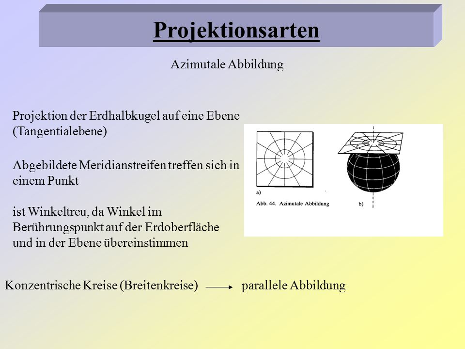 Projektionsarten Azimutale Abbildung
