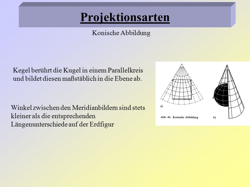 Projektionsarten Konische Abbildung