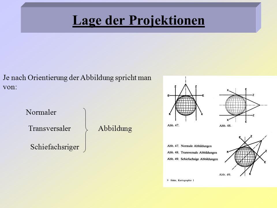 Lage der Projektionen Je nach Orientierung der Abbildung spricht man von: Normaler. Transversaler.
