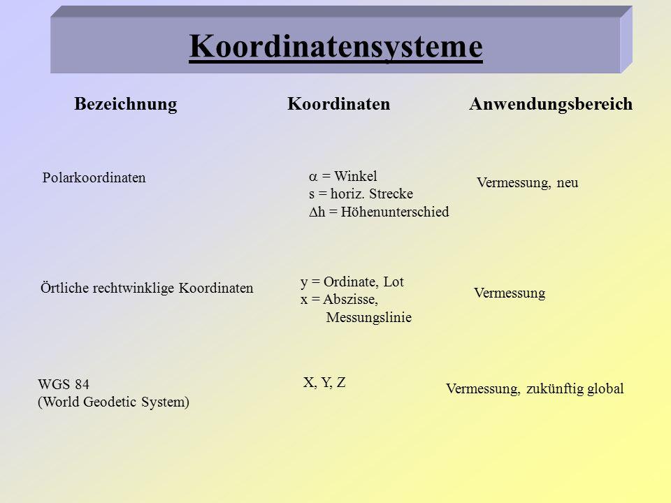 Koordinatensysteme Bezeichnung Koordinaten Anwendungsbereich