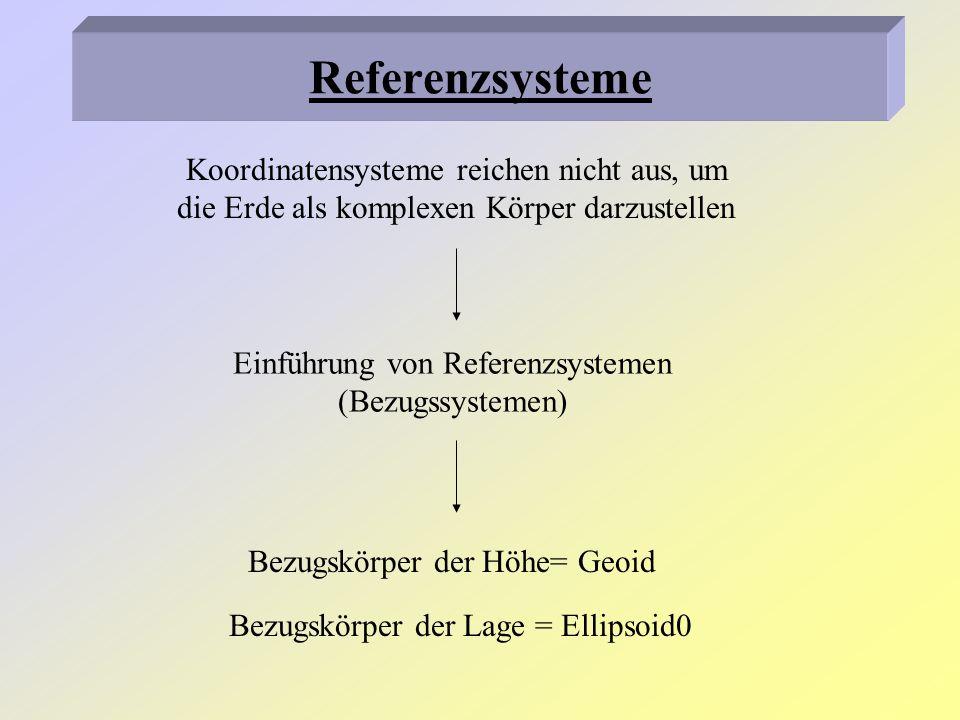 Referenzsysteme Koordinatensysteme reichen nicht aus, um die Erde als komplexen Körper darzustellen.