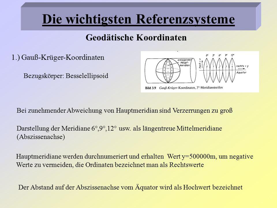Die wichtigsten Referenzsysteme