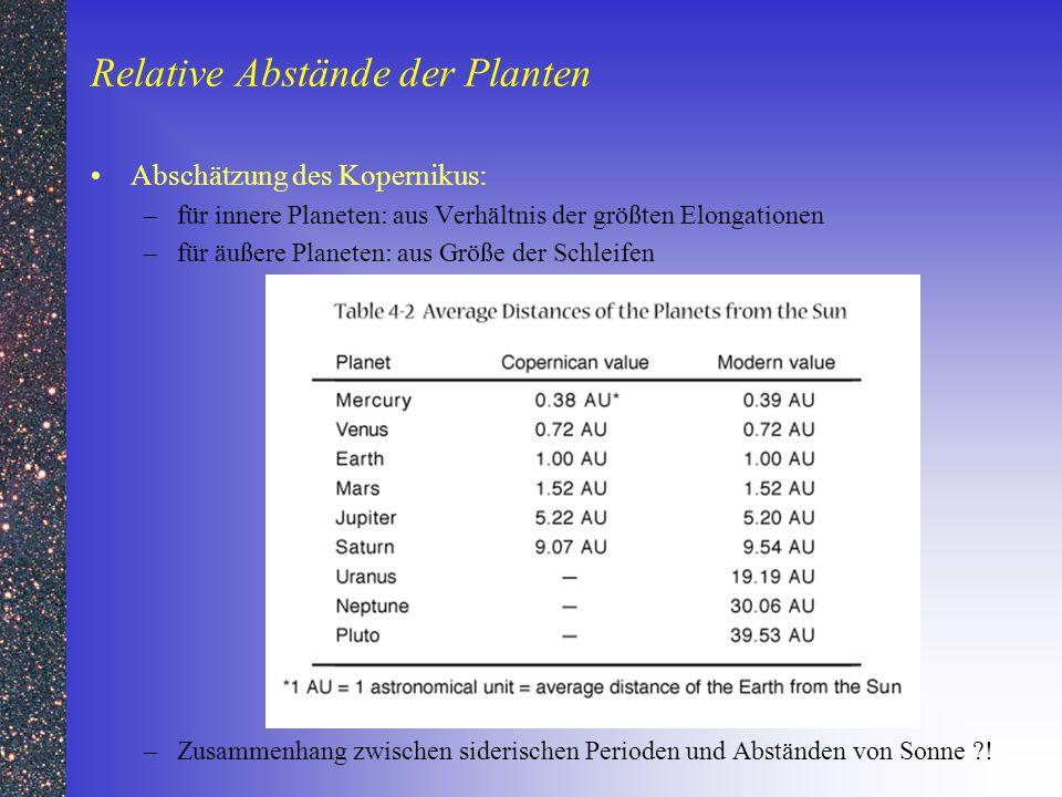 Relative Abstände der Planten