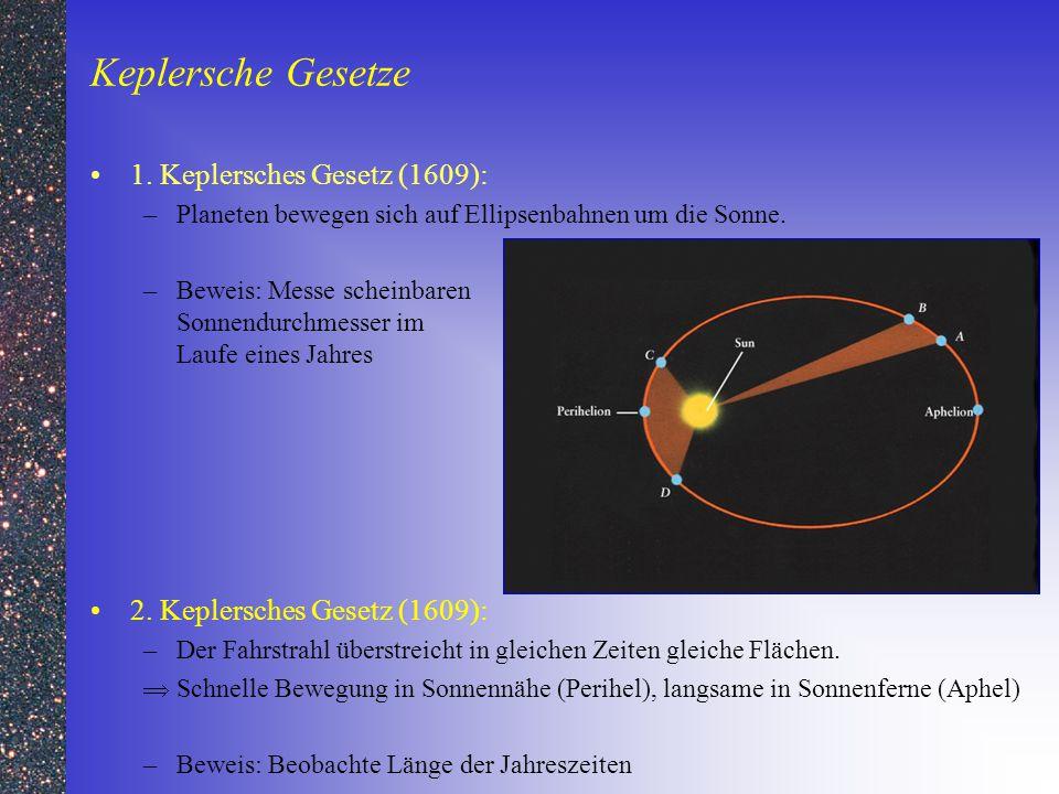 Keplersche Gesetze 1. Keplersches Gesetz (1609):