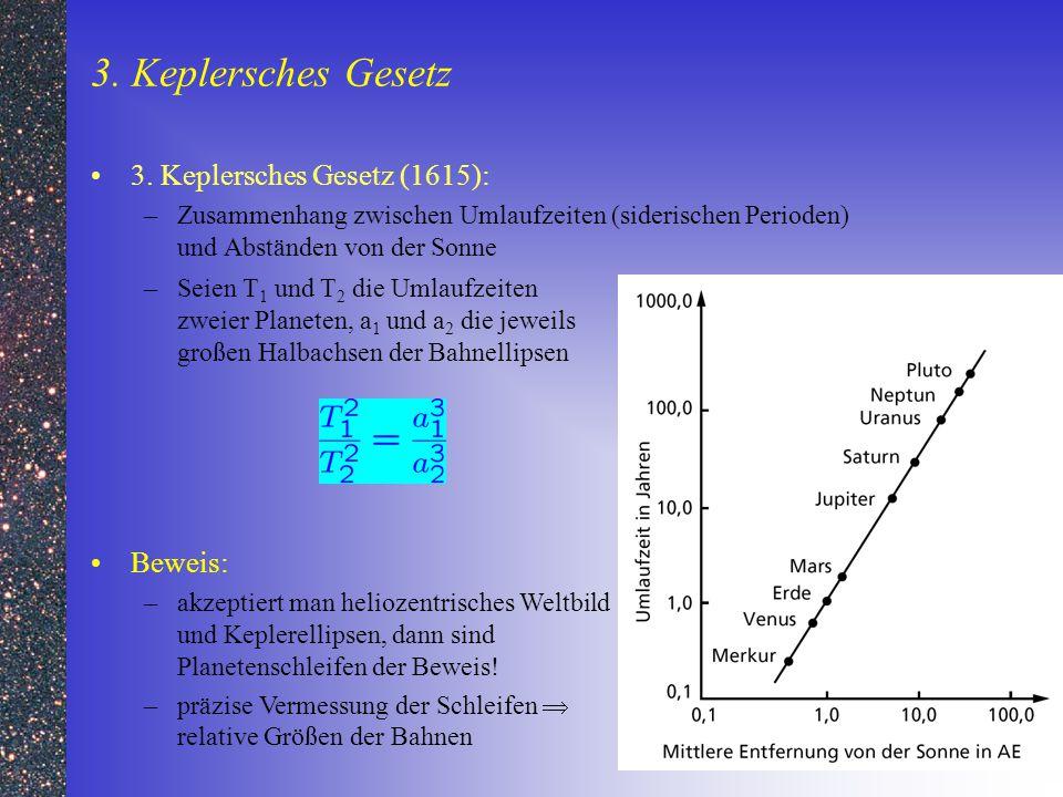 3. Keplersches Gesetz 3. Keplersches Gesetz (1615): Beweis: