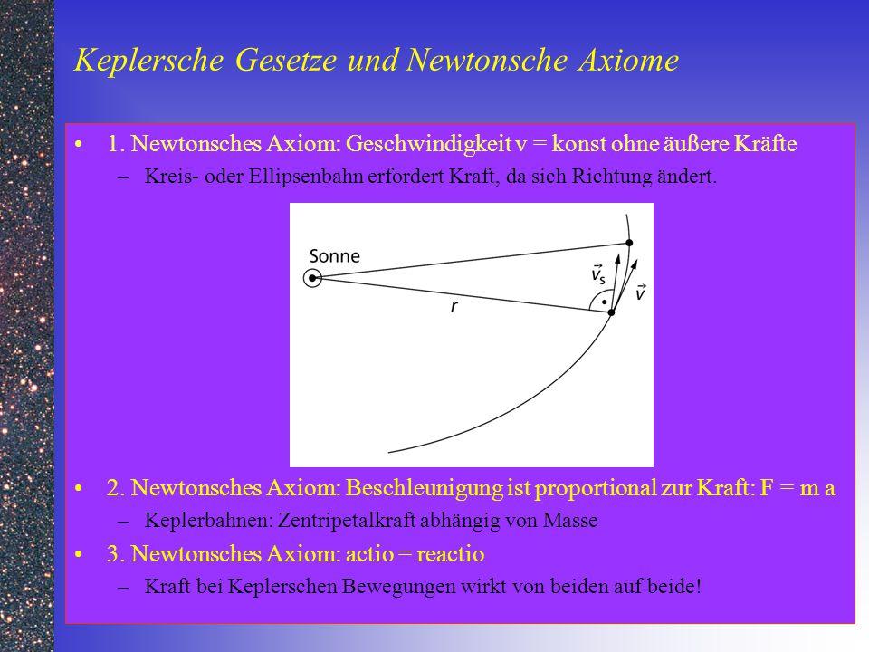 Keplersche Gesetze und Newtonsche Axiome