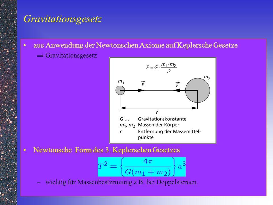 Gravitationsgesetz aus Anwendung der Newtonschen Axiome auf Keplersche Gesetze. Gravitationsgesetz.