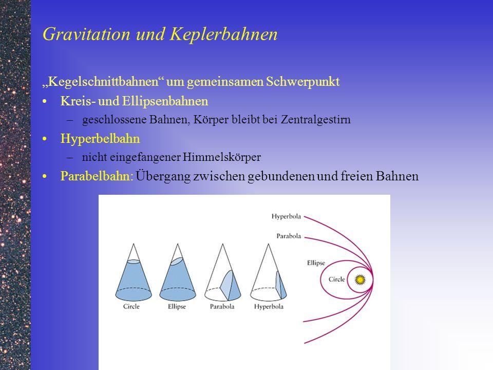 Gravitation und Keplerbahnen