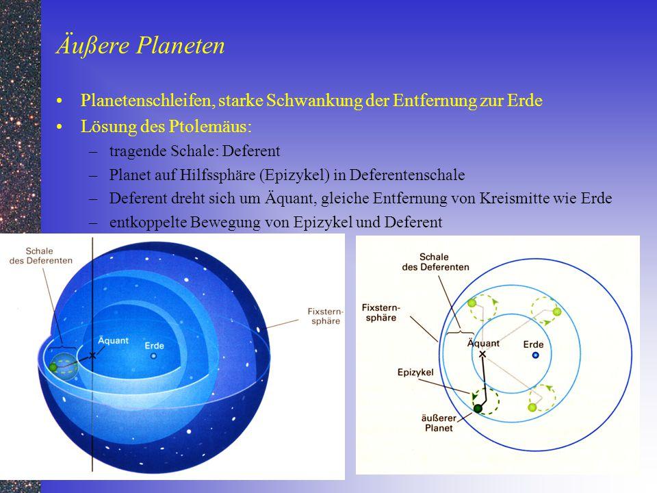 Äußere Planeten Planetenschleifen, starke Schwankung der Entfernung zur Erde. Lösung des Ptolemäus: