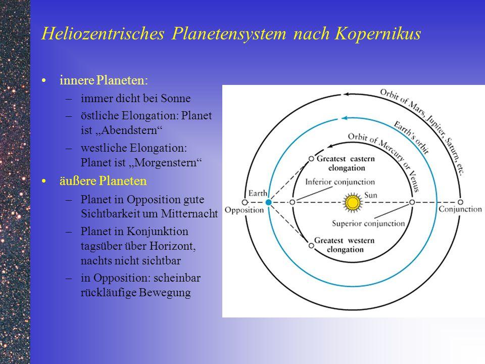 Heliozentrisches Planetensystem nach Kopernikus
