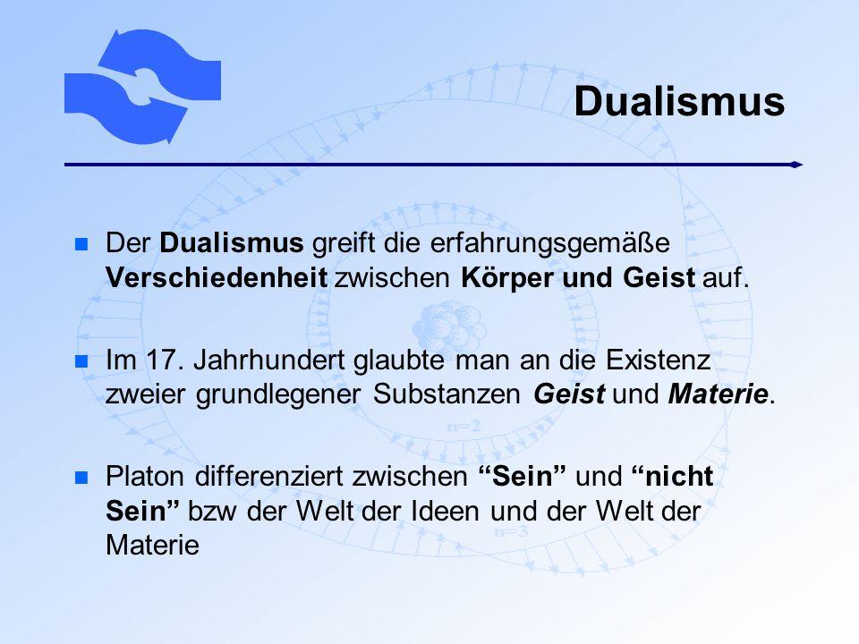 Dualismus Der Dualismus greift die erfahrungsgemäße Verschiedenheit zwischen Körper und Geist auf.