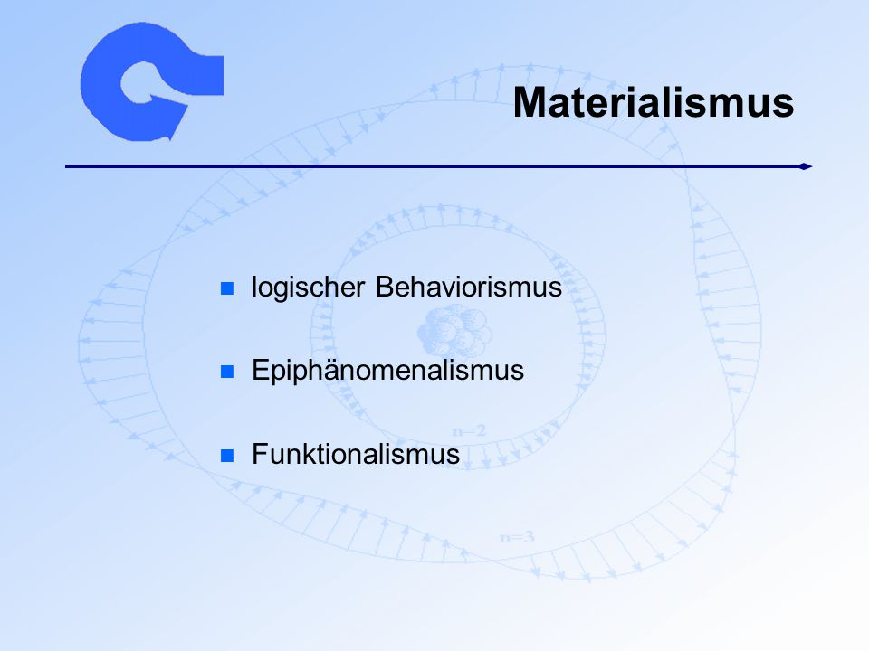 Materialismus logischer Behaviorismus Epiphänomenalismus