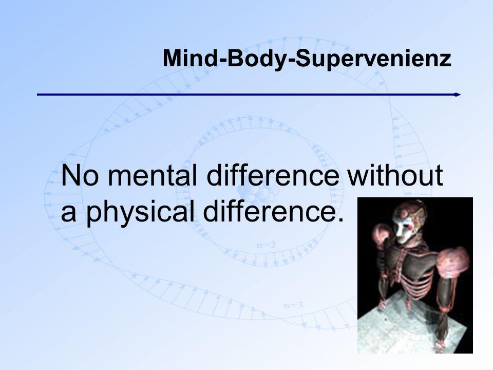 Mind-Body-Supervenienz