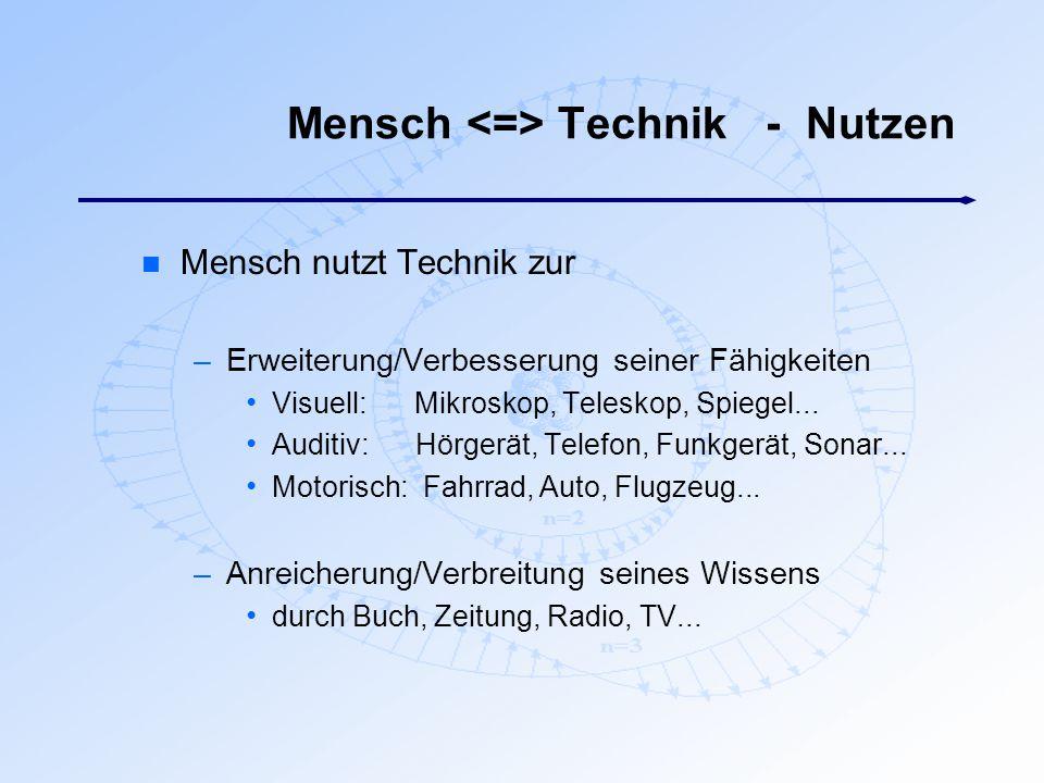 Mensch <=> Technik - Nutzen