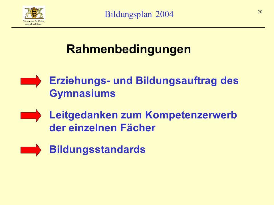 Rahmenbedingungen Erziehungs- und Bildungsauftrag des Gymnasiums