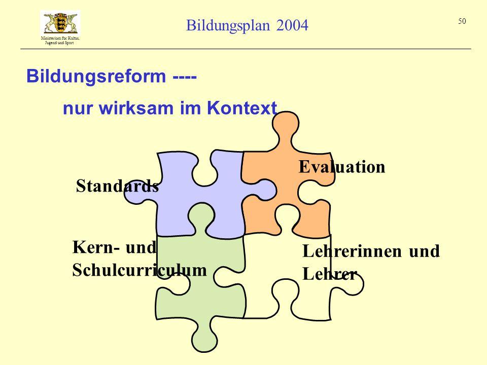Bildungsreform ---- nur wirksam im Kontext. Evaluation. Standards. Kern- und Schulcurriculum. Lehrerinnen und.