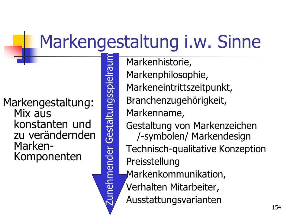 Markengestaltung i.w. Sinne