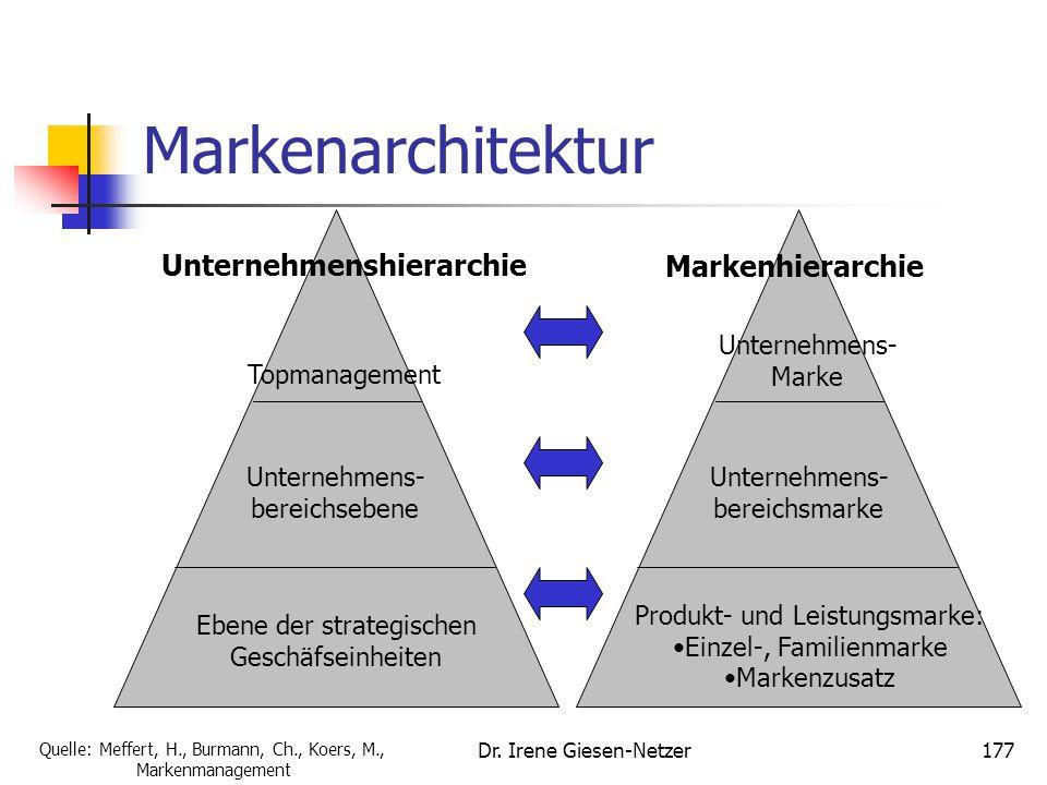 Unternehmenshierarchie