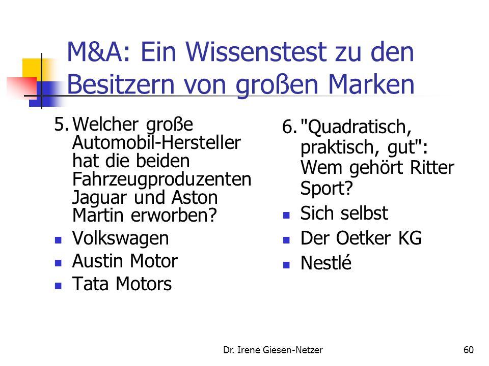 M&A: Ein Wissenstest zu den Besitzern von großen Marken