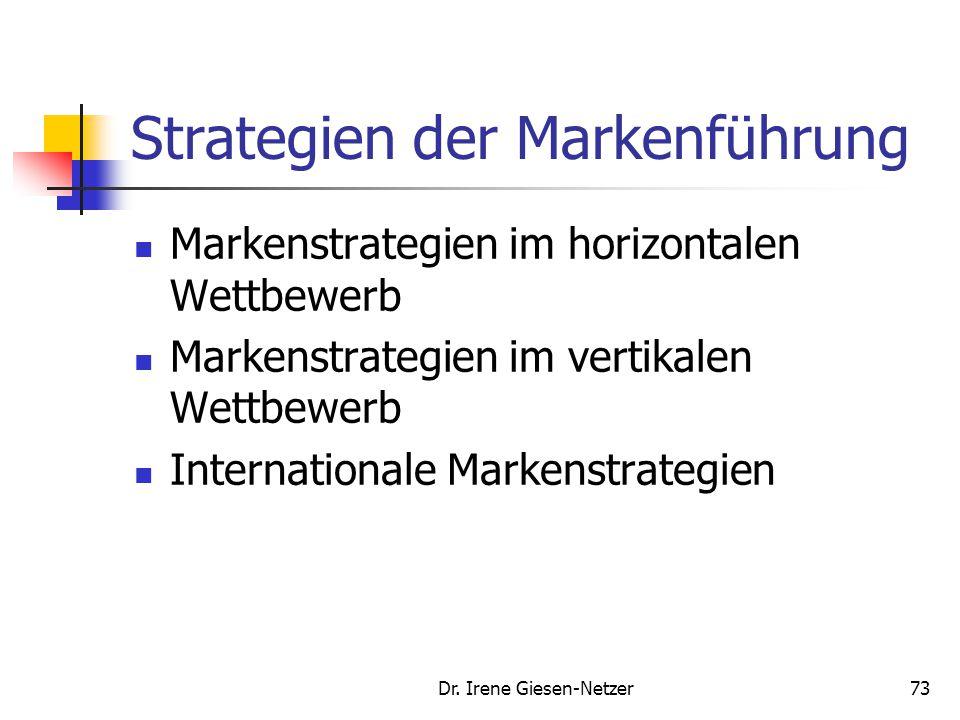 Strategien der Markenführung