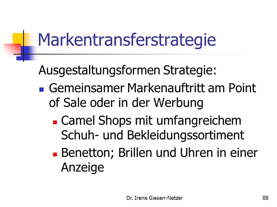 Markentransferstrategie