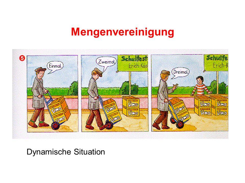 Mengenvereinigung Dynamische Situation