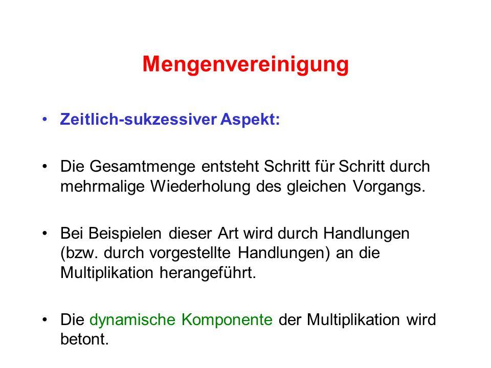Mengenvereinigung Zeitlich-sukzessiver Aspekt: