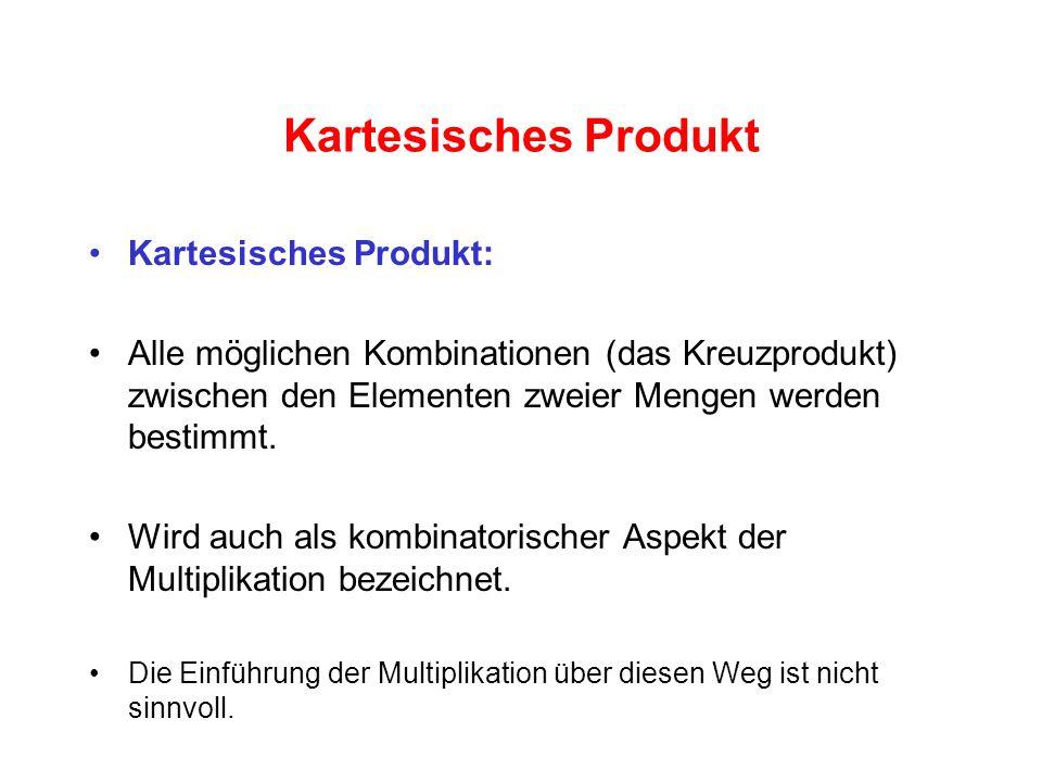 Kartesisches Produkt Kartesisches Produkt: