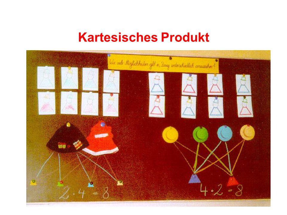 Kartesisches Produkt