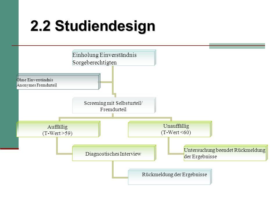 2.2 Studiendesign