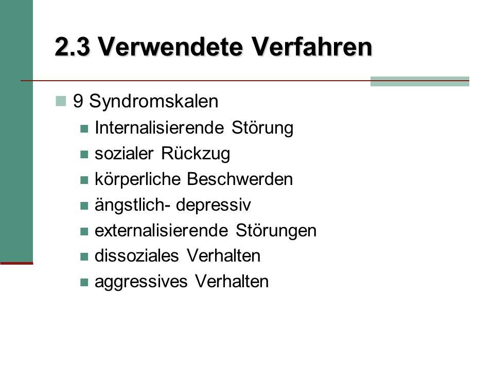 2.3 Verwendete Verfahren 9 Syndromskalen Internalisierende Störung