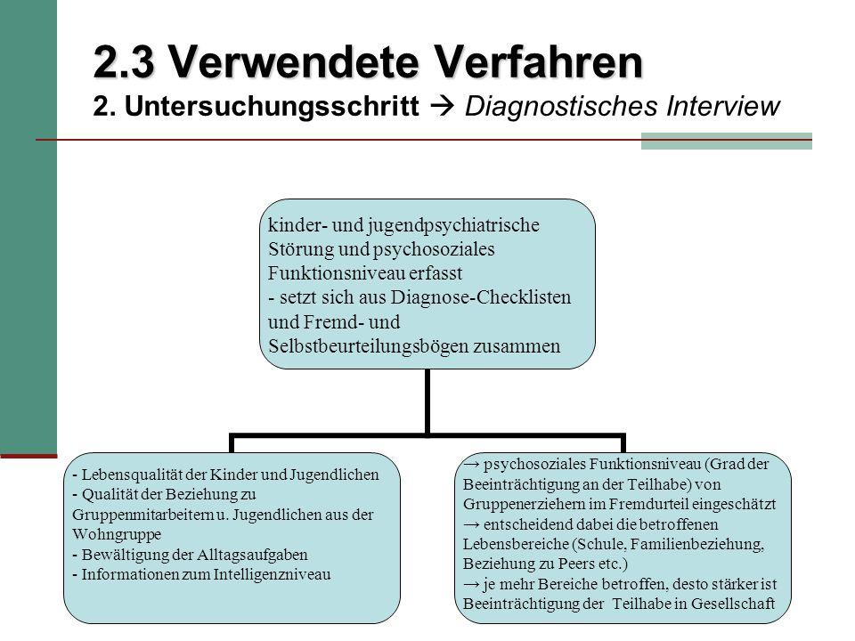 2.3 Verwendete Verfahren 2. Untersuchungsschritt  Diagnostisches Interview