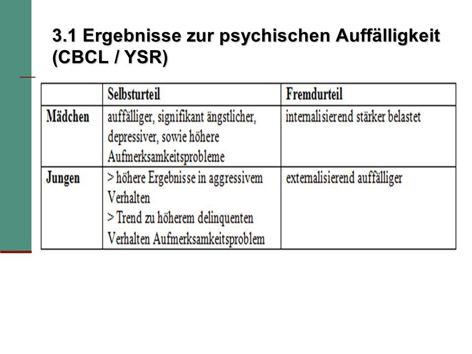 3.1 Ergebnisse zur psychischen Auffälligkeit (CBCL / YSR)