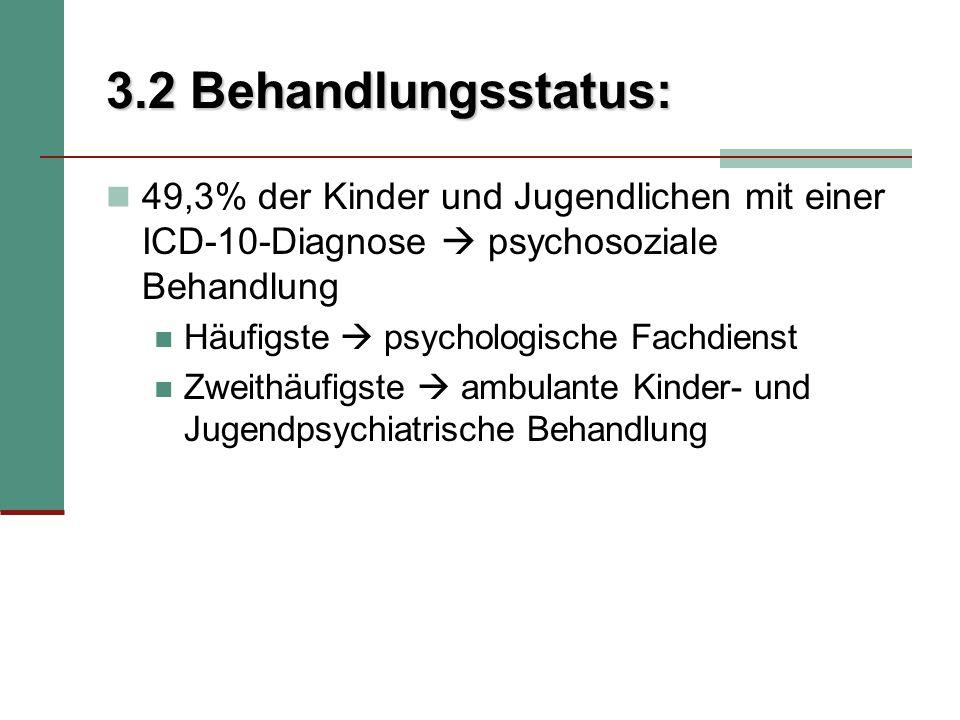 3.2 Behandlungsstatus: 49,3% der Kinder und Jugendlichen mit einer ICD-10-Diagnose  psychosoziale Behandlung.