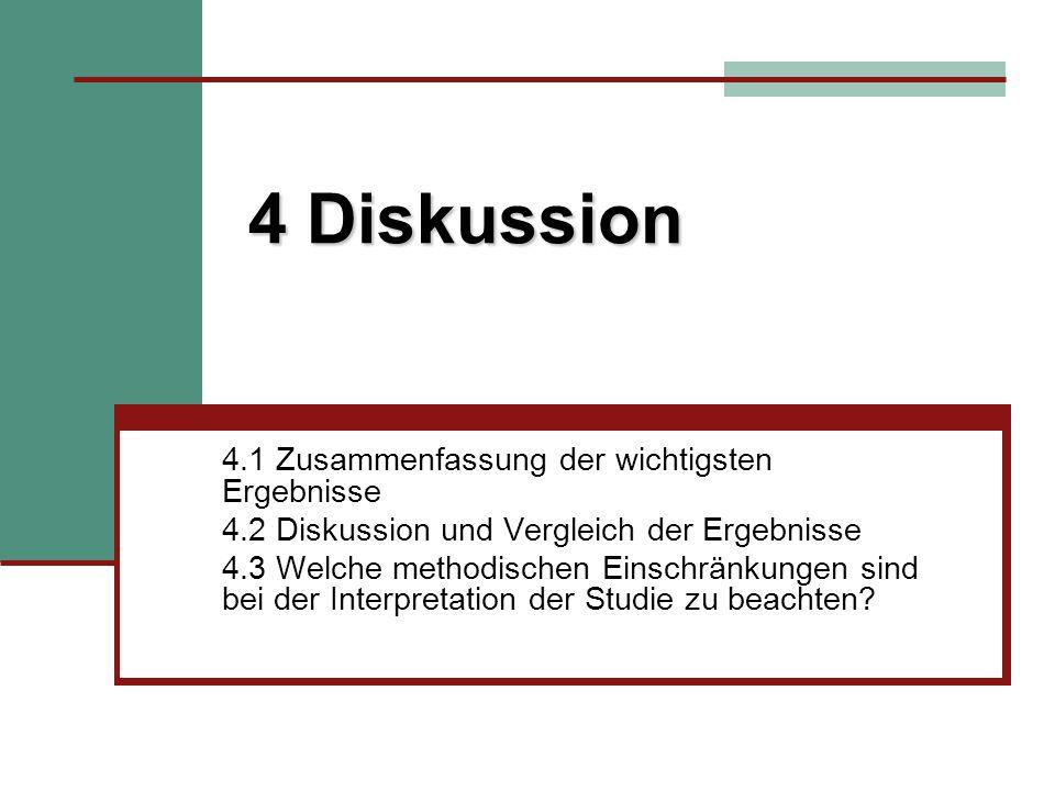 4 Diskussion 4.1 Zusammenfassung der wichtigsten Ergebnisse
