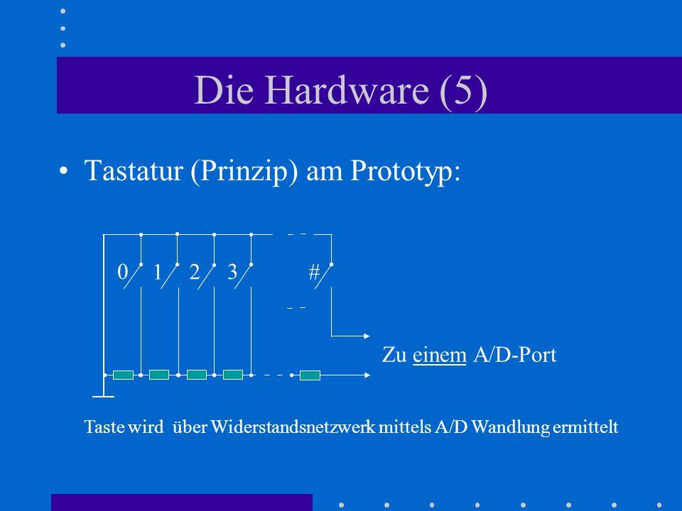 Die Hardware (5) Tastatur (Prinzip) am Prototyp: 1 2 3 #