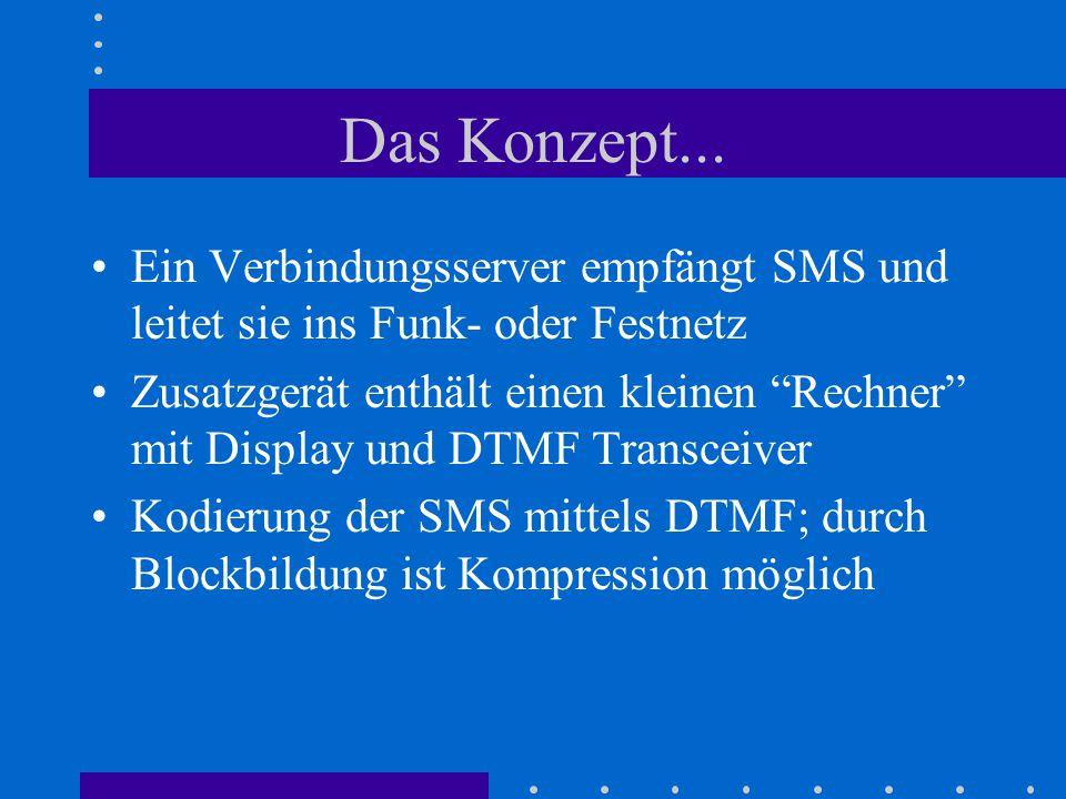 Das Konzept... Ein Verbindungsserver empfängt SMS und leitet sie ins Funk- oder Festnetz.