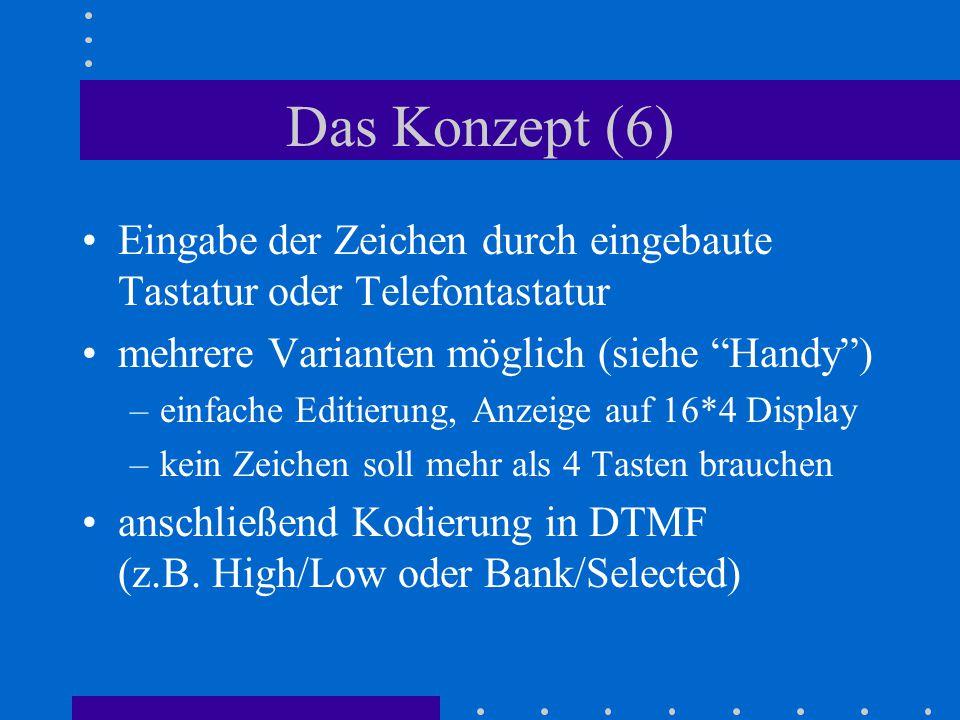 Das Konzept (6) Eingabe der Zeichen durch eingebaute Tastatur oder Telefontastatur. mehrere Varianten möglich (siehe Handy )