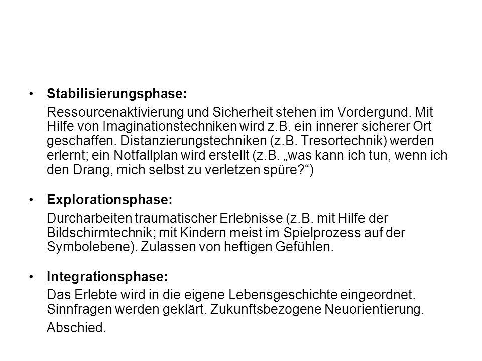 Stabilisierungsphase: