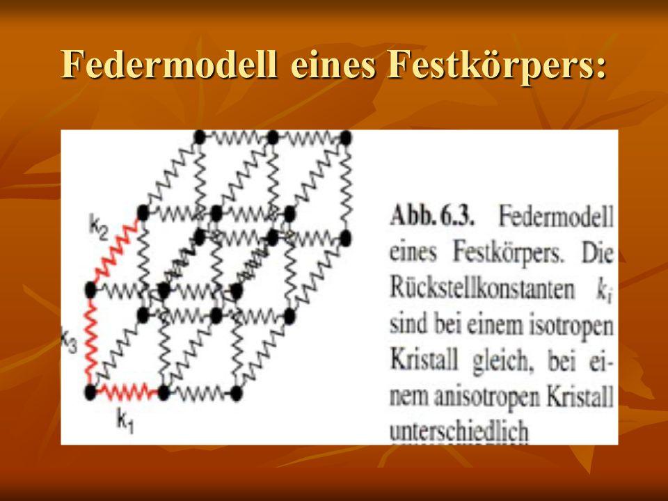 Federmodell eines Festkörpers: