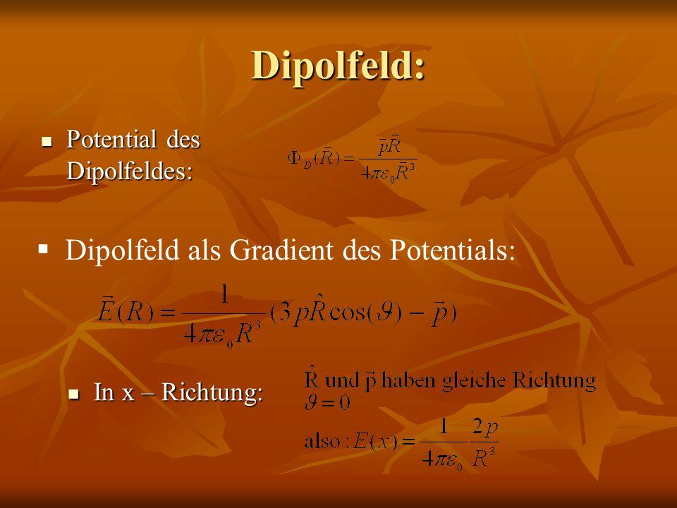 Dipolfeld: Dipolfeld als Gradient des Potentials: