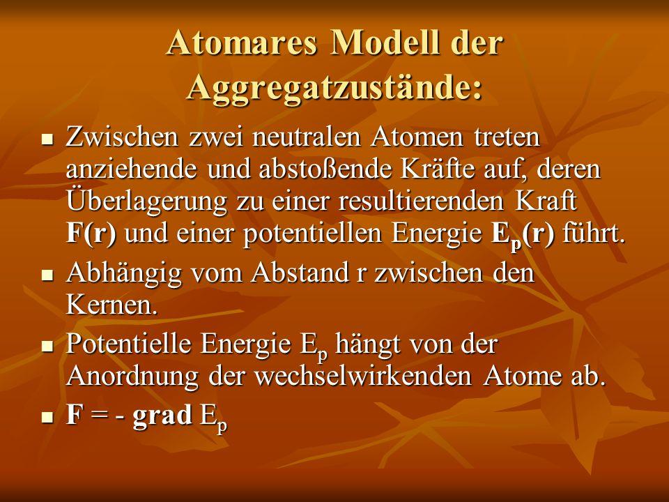 Atomares Modell der Aggregatzustände: