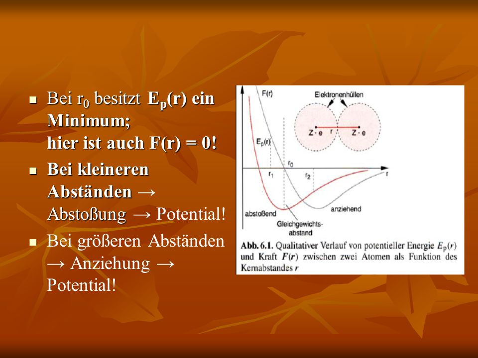 Bei r0 besitzt Ep(r) ein Minimum; hier ist auch F(r) = 0!
