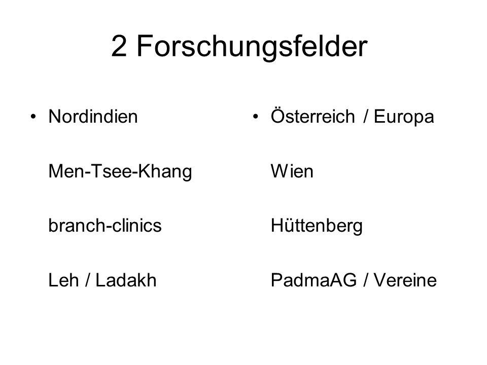 2 Forschungsfelder Nordindien Men-Tsee-Khang branch-clinics