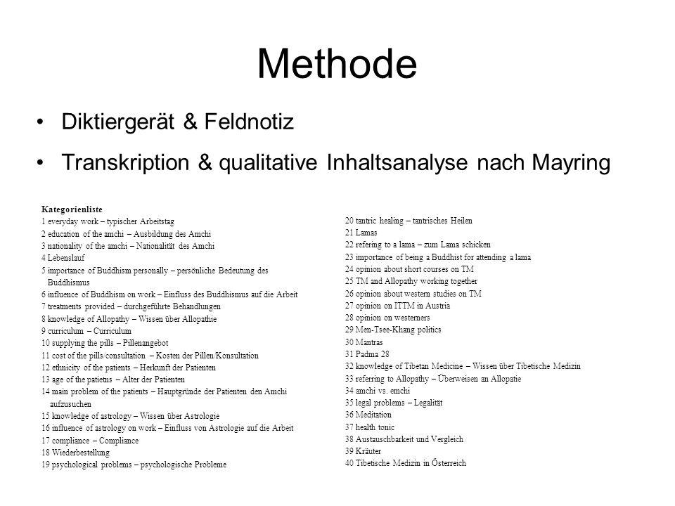 Methode Diktiergerät & Feldnotiz